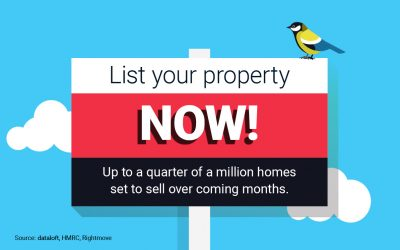 Don't Delay! List Your Property Today For Sale!