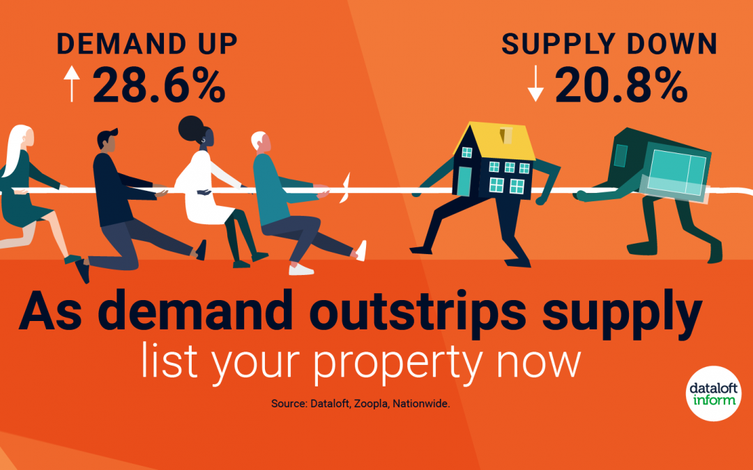 Demand Outstrips Supply – List Your Property Now And Join The Other Houses For Sale!