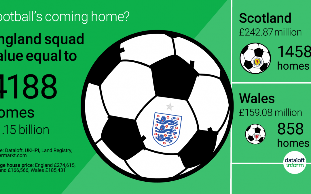 Is Football Finally Going To Be Coming Home?