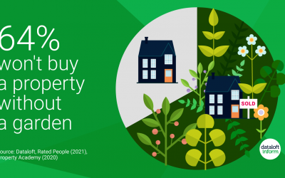 Gardens Sell Properties!